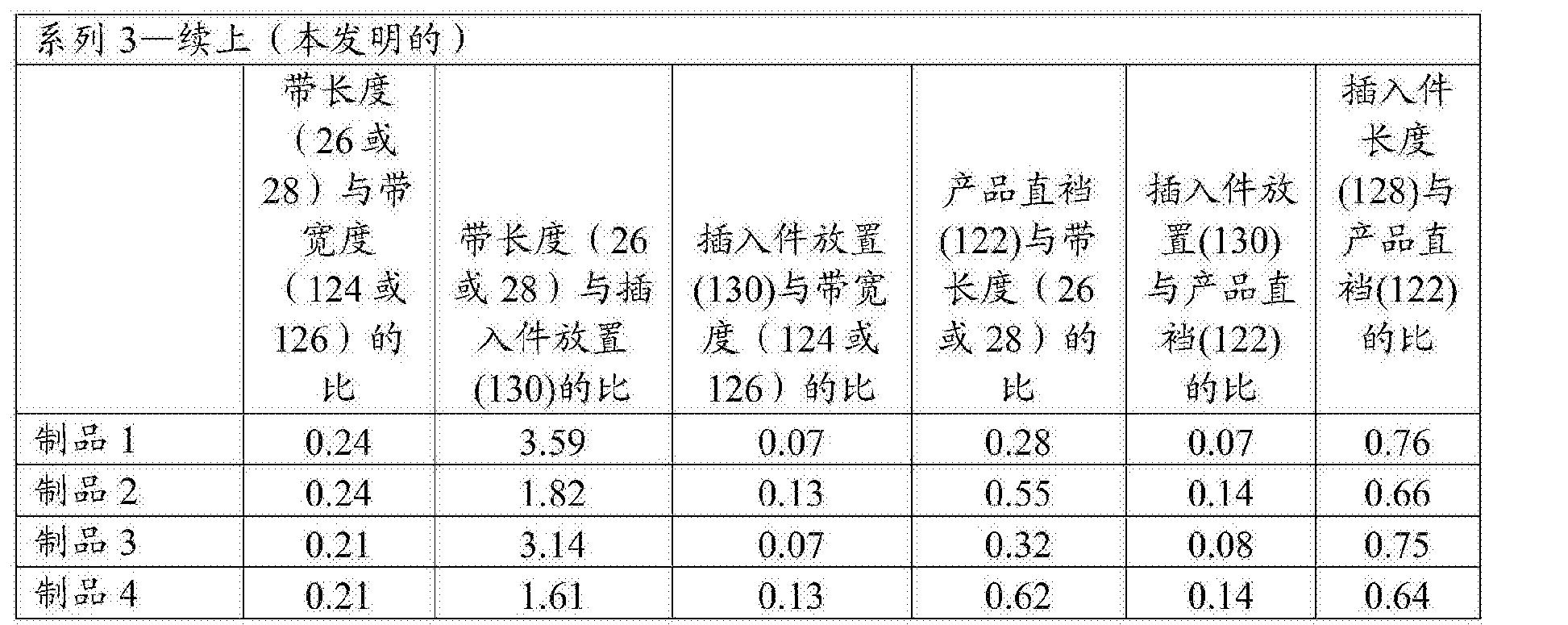 Figure CN107405233AD00242