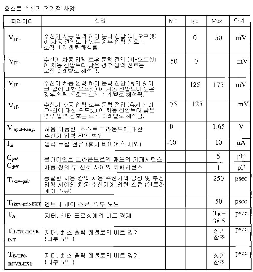 Figure 112006076661523-pct00013