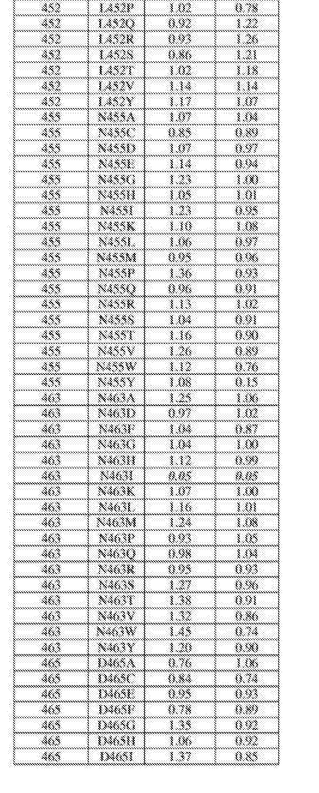 Figure CN105483099AD01821