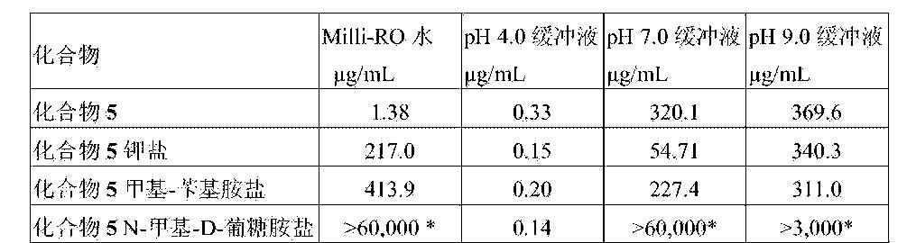 Figure CN103764608BD00181