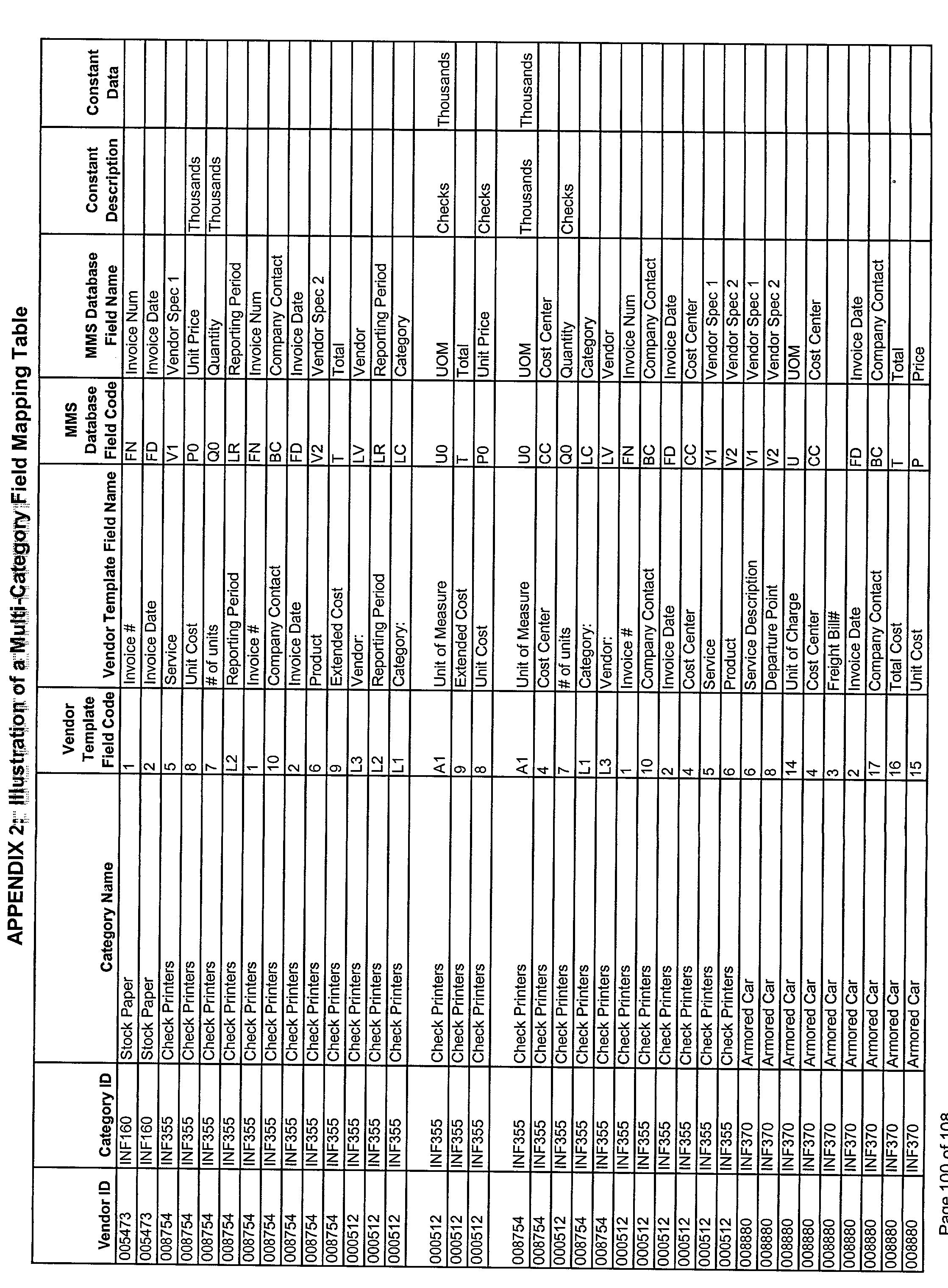Figure US20020128938A1-20020912-P00041