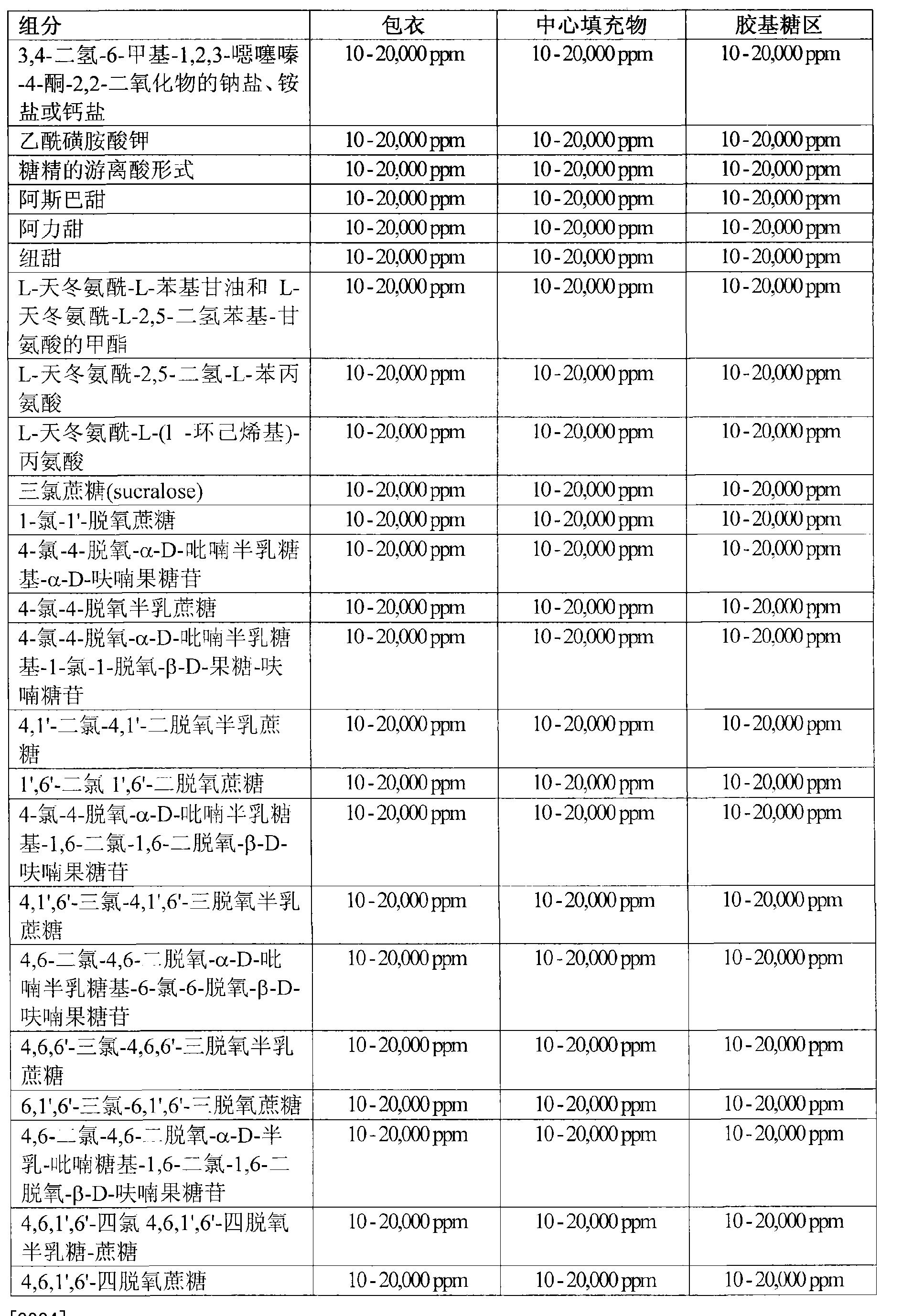 Figure CN101179944BD00471