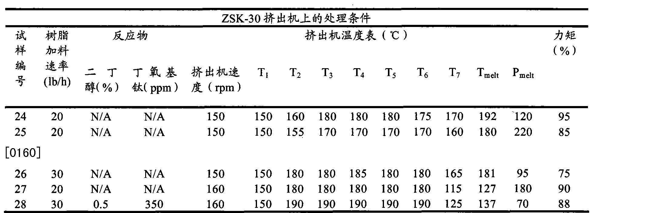 Figure CN101784711BD00241