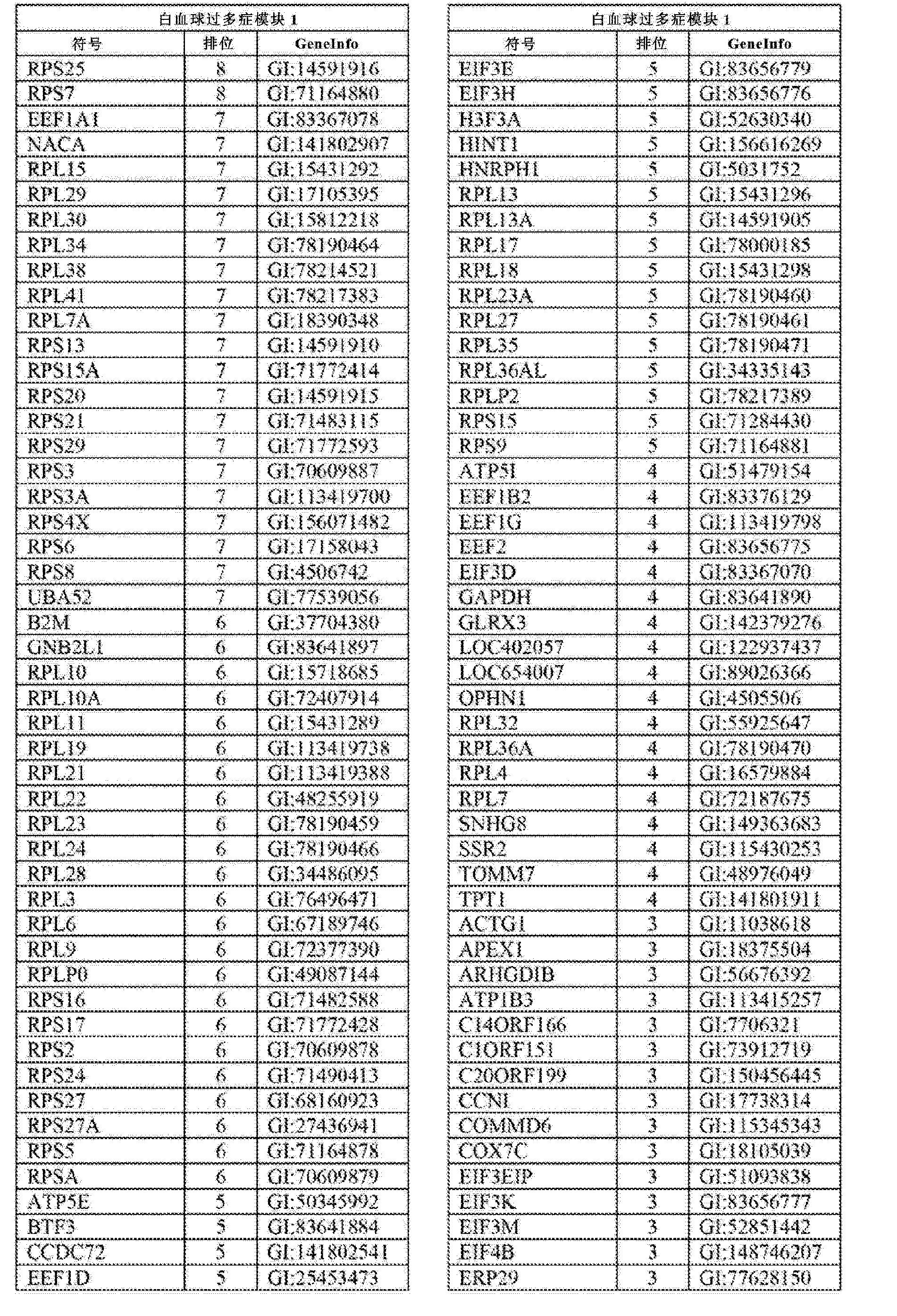Figure CN102858999AD01191