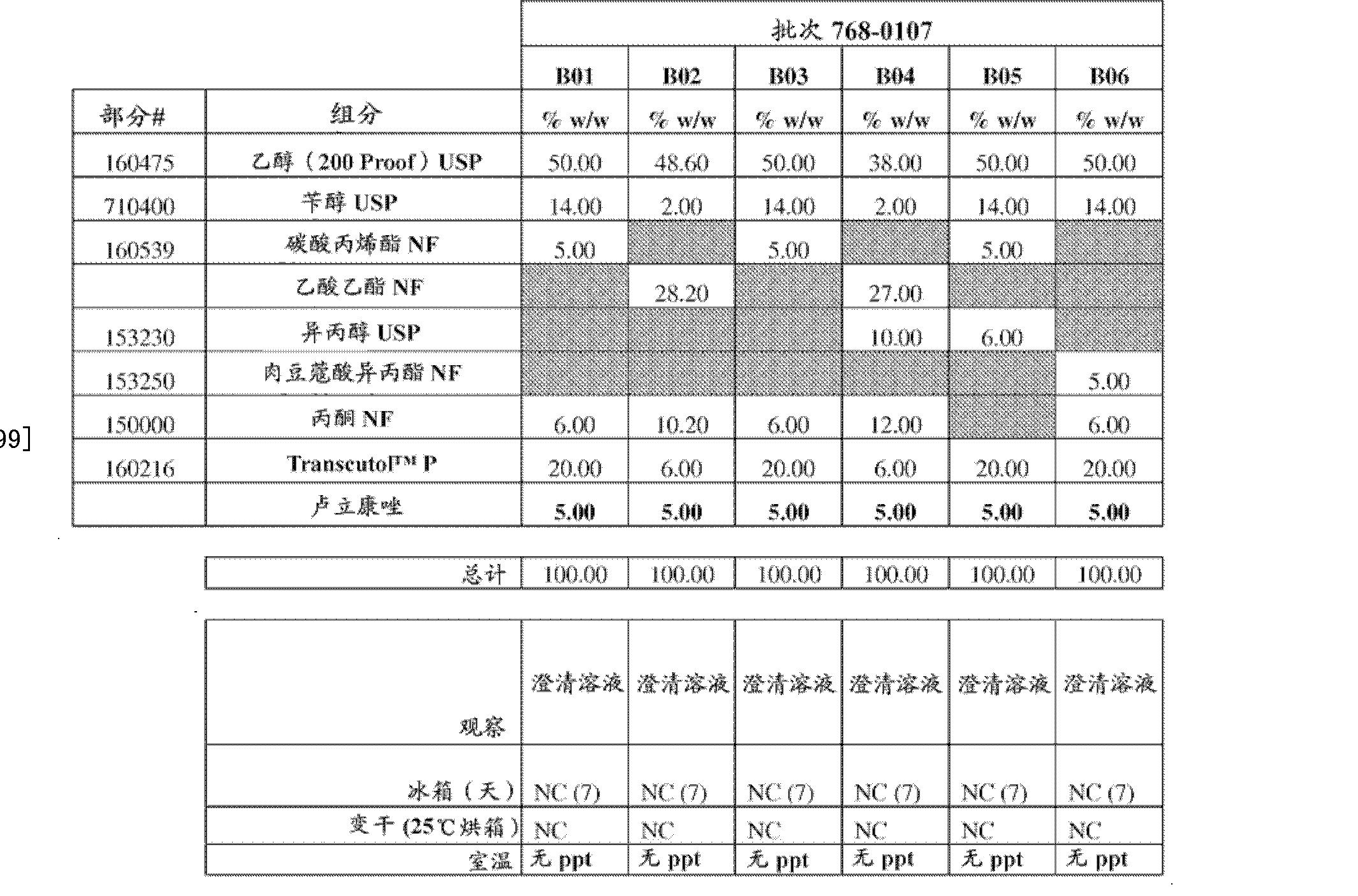 Figure CN102395274BD00472