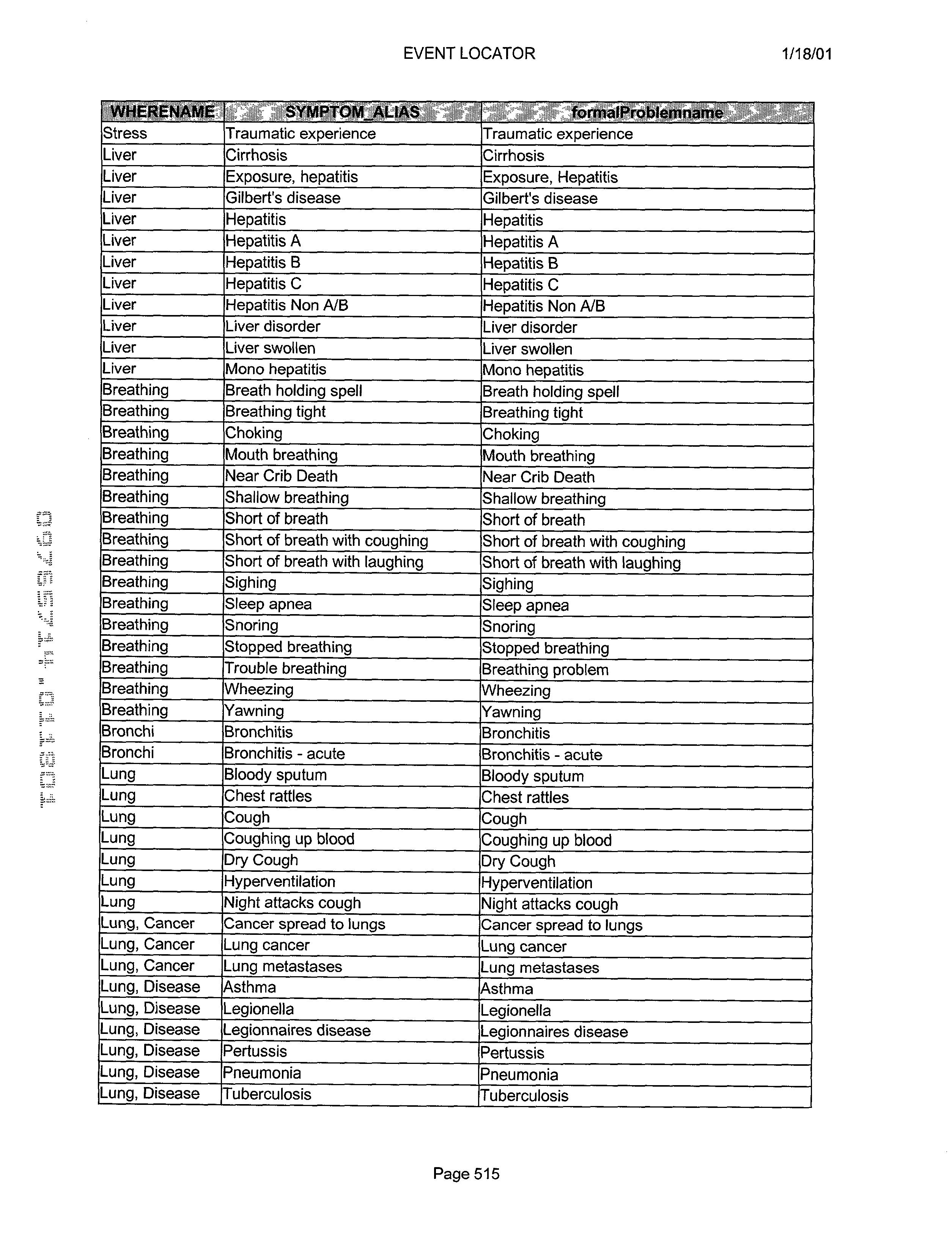 Figure US20030061072A1-20030327-P00516
