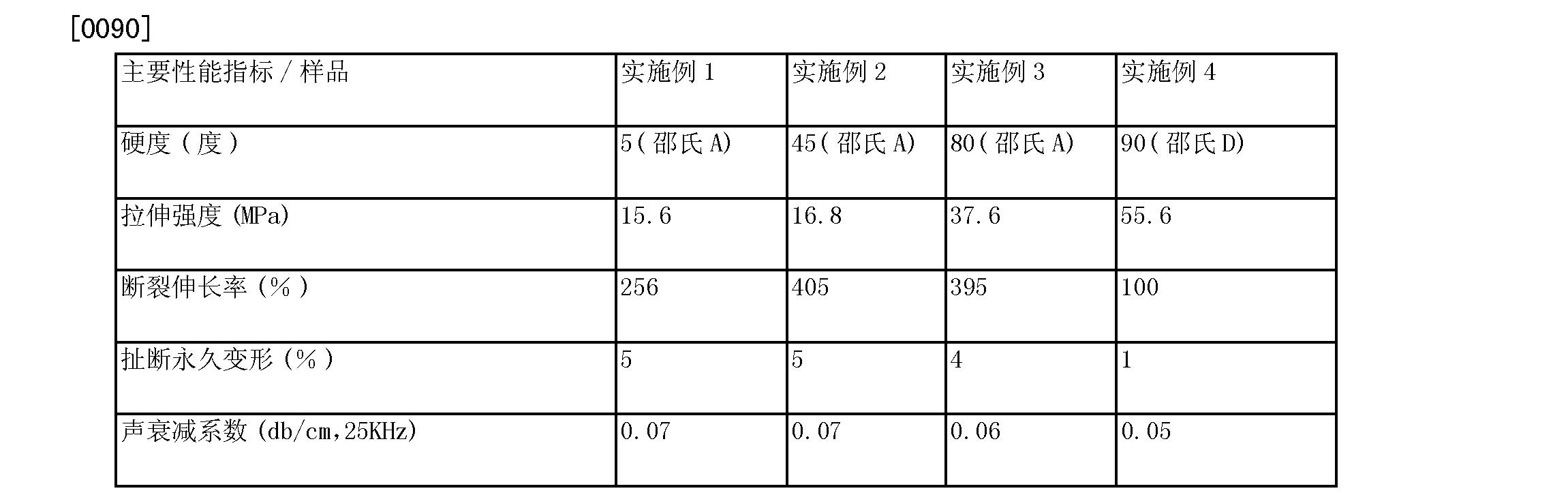 Figure CN104004344AD00091
