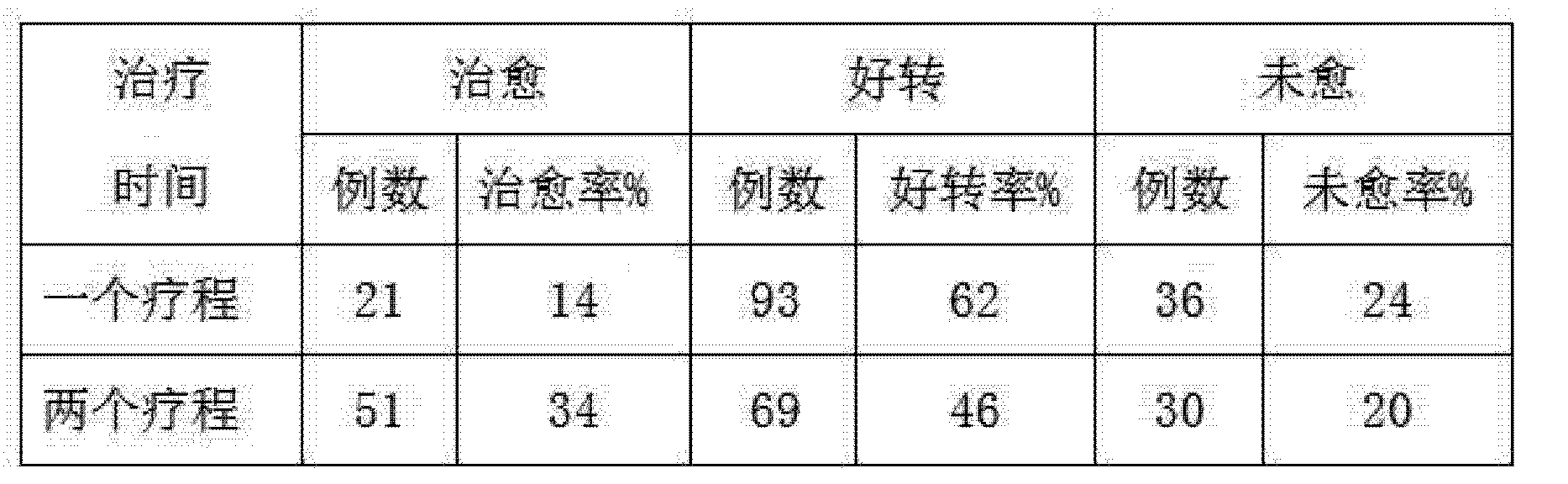 Figure CN104258350AD00082