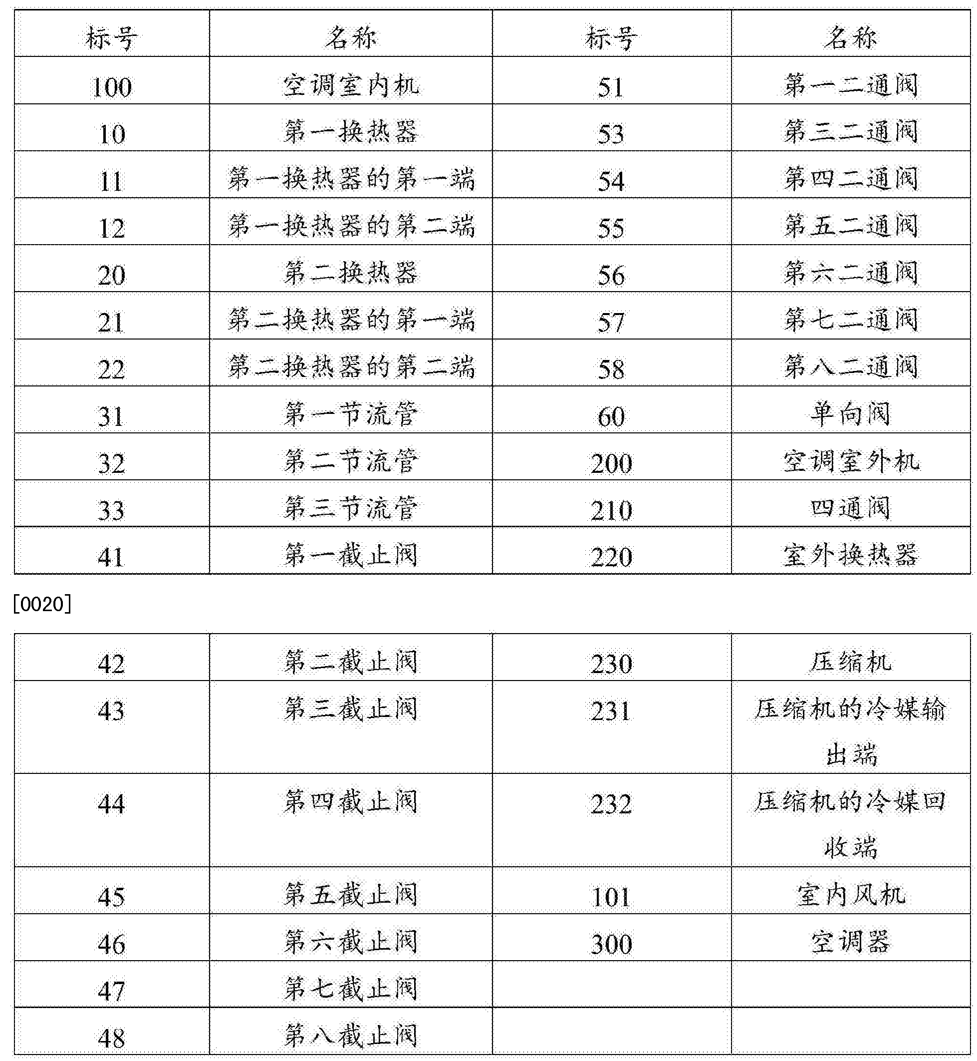 Figure CN105352042AD00051