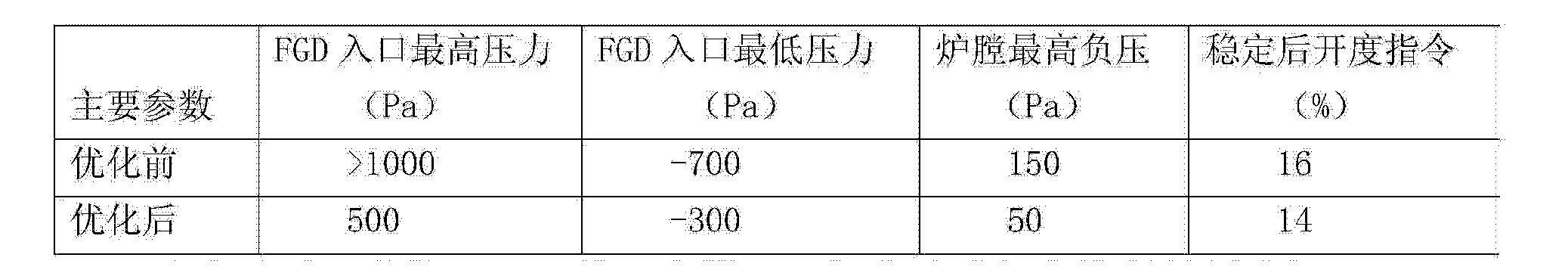 Figure CN104033410AD00091