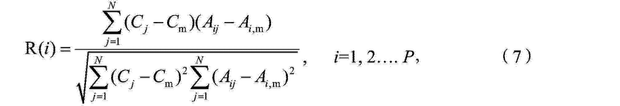 Figure CN102854151BC00031