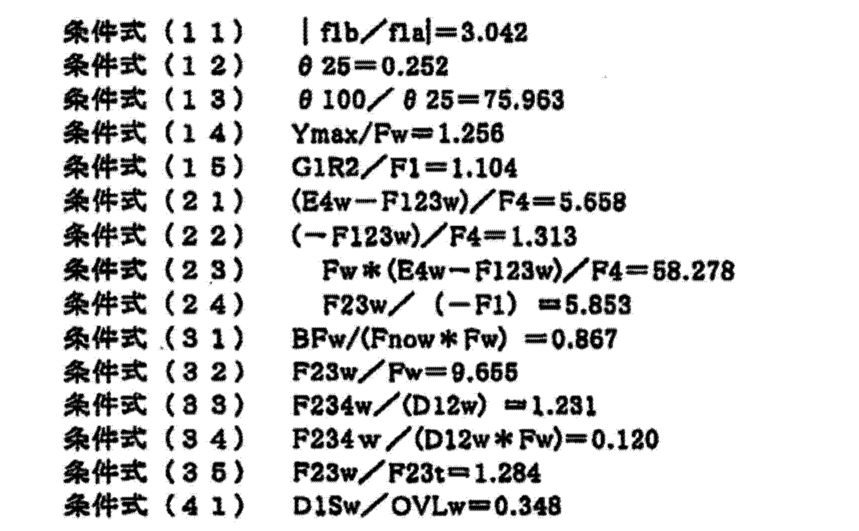 Figure CN103744170AD00251