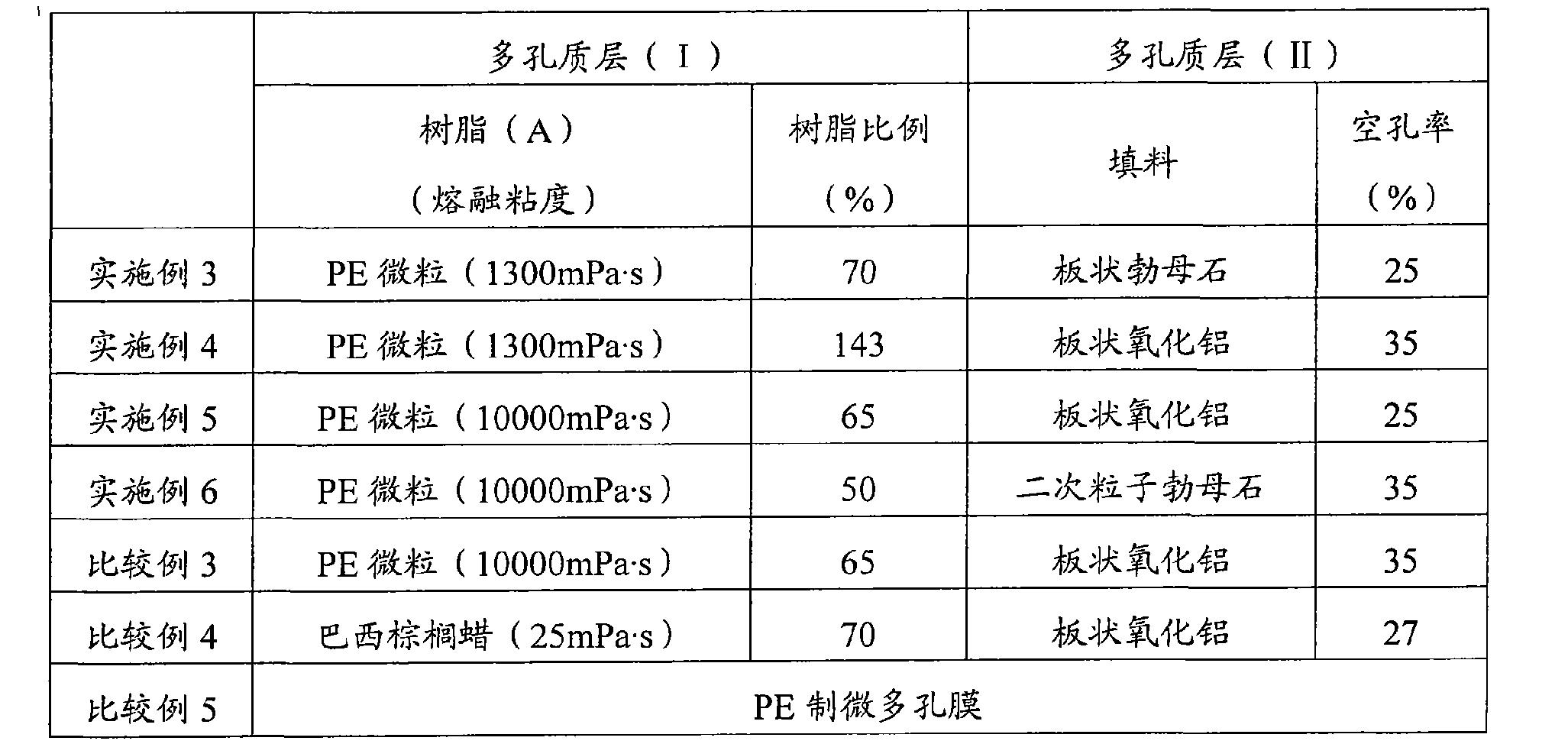 Figure CN101617433BD00231