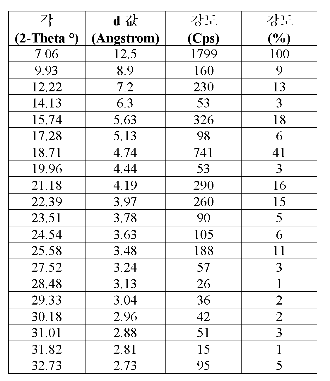 LicepiD prosztatitis