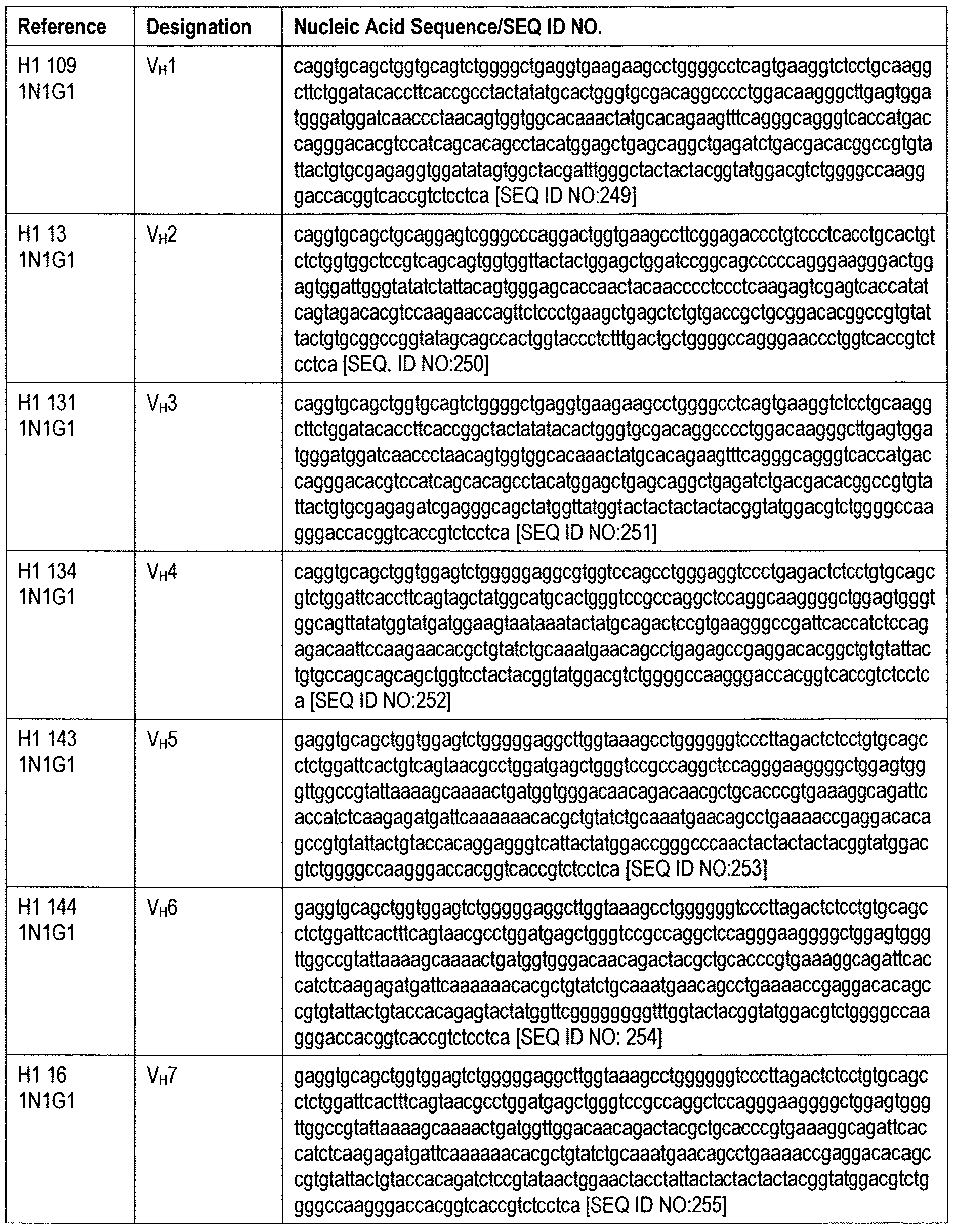 WO2009026303A1 - Human c-fms antigen binding proteins - Google Patents
