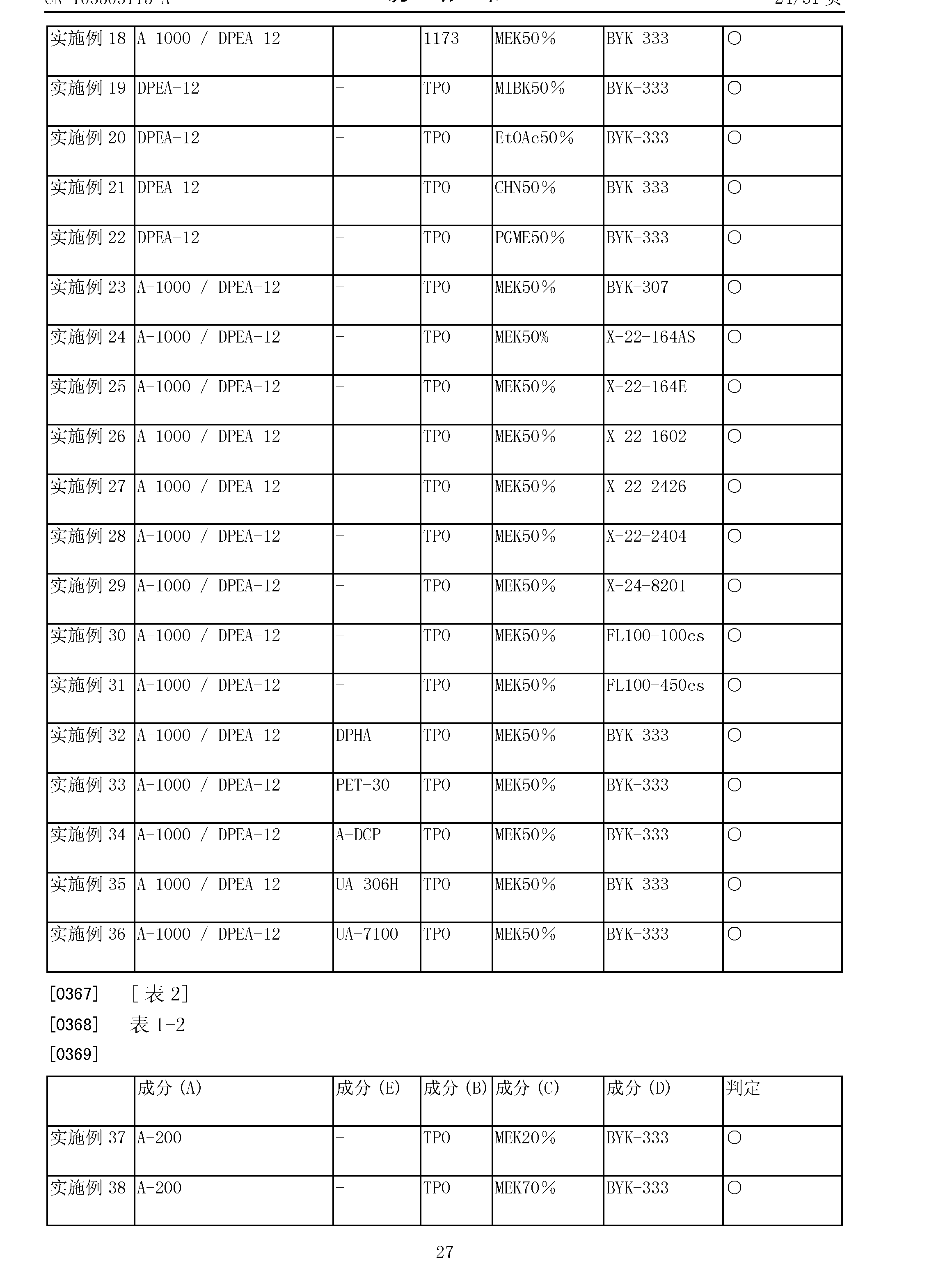 Figure CN103503115AD00271