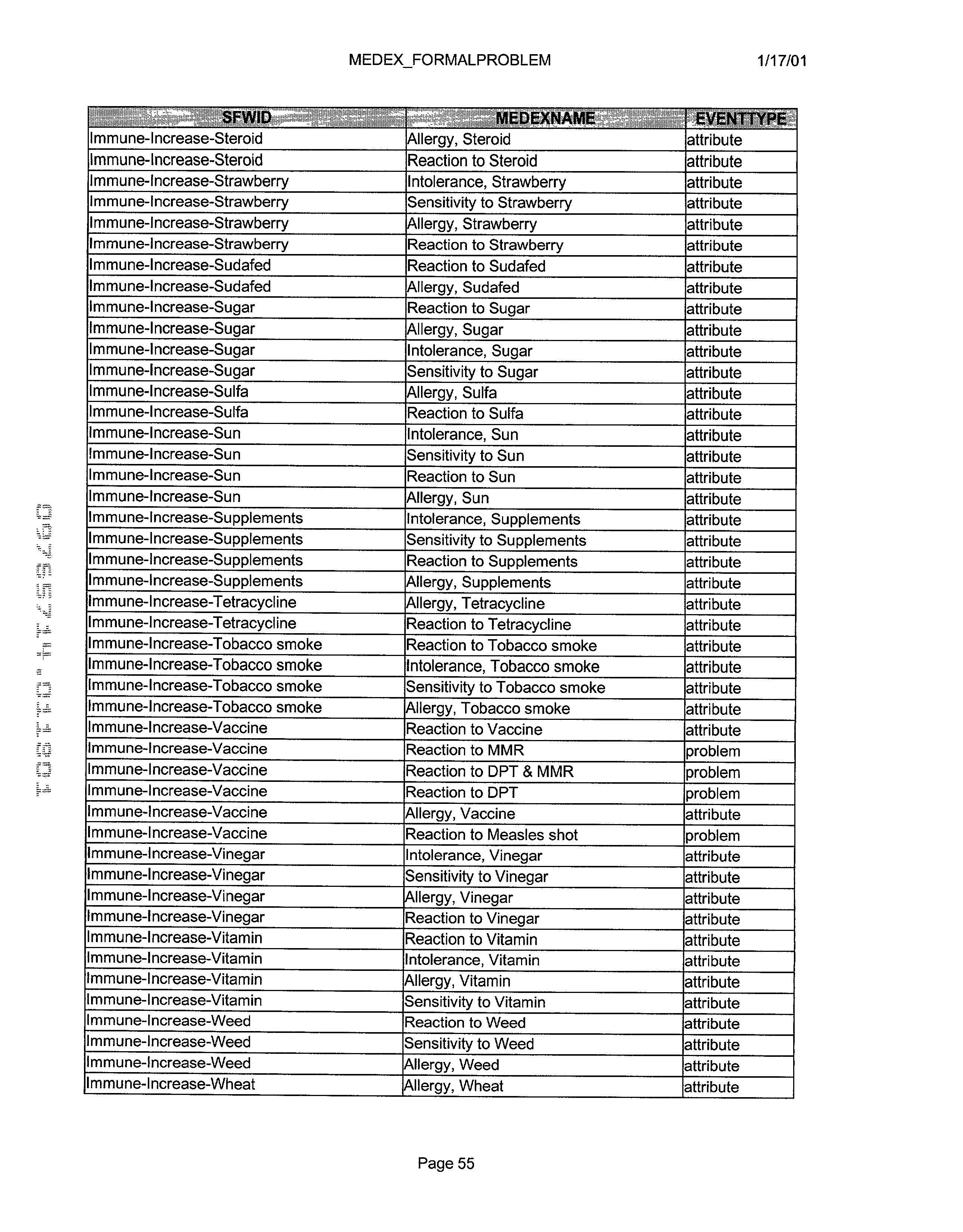 Figure US20030061072A1-20030327-P00784