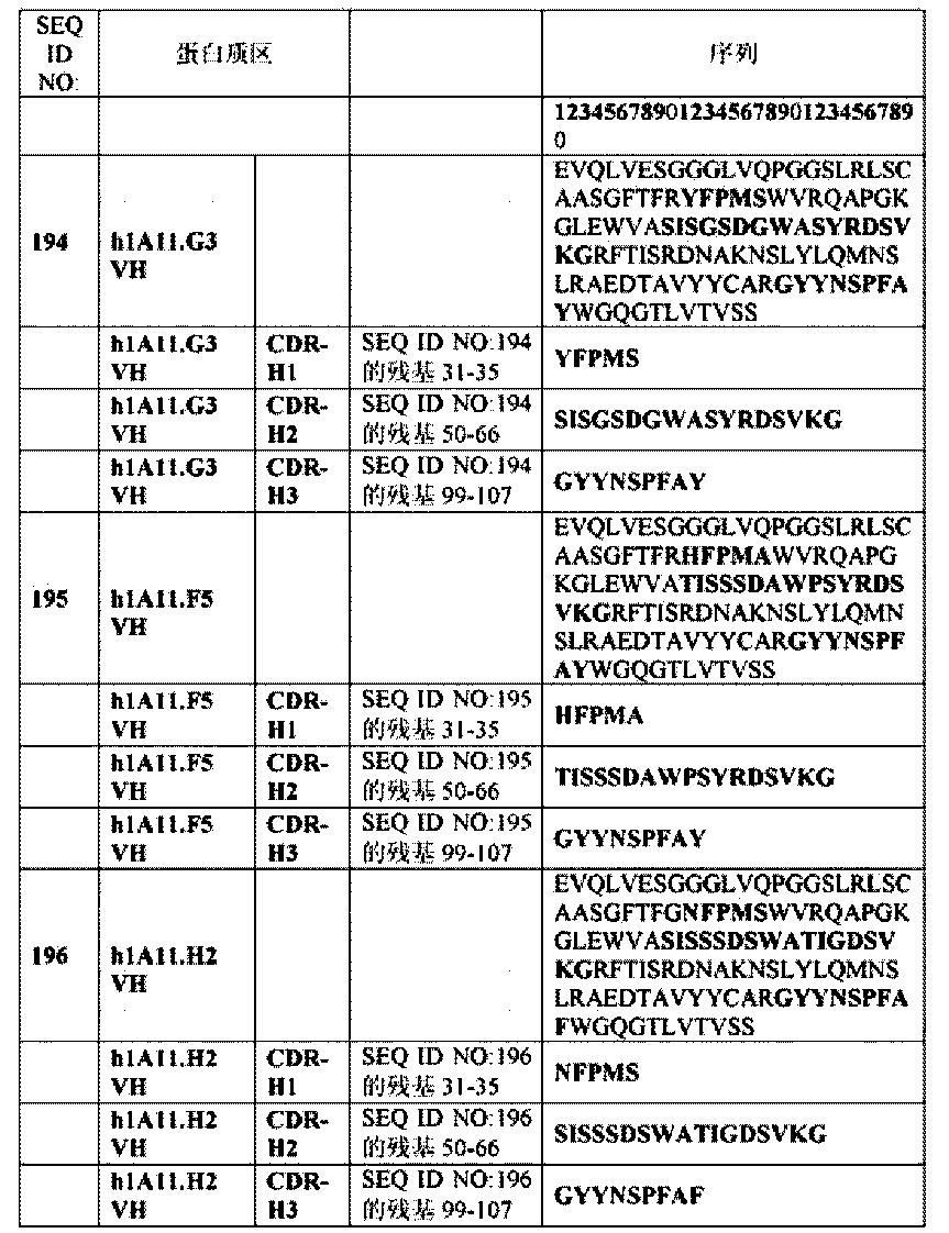 Figure CN102906113BD01181
