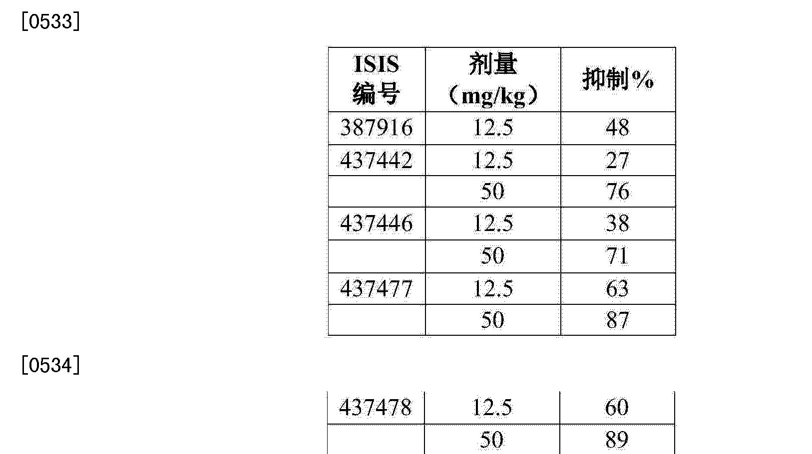 Figure CN104894129AD00602