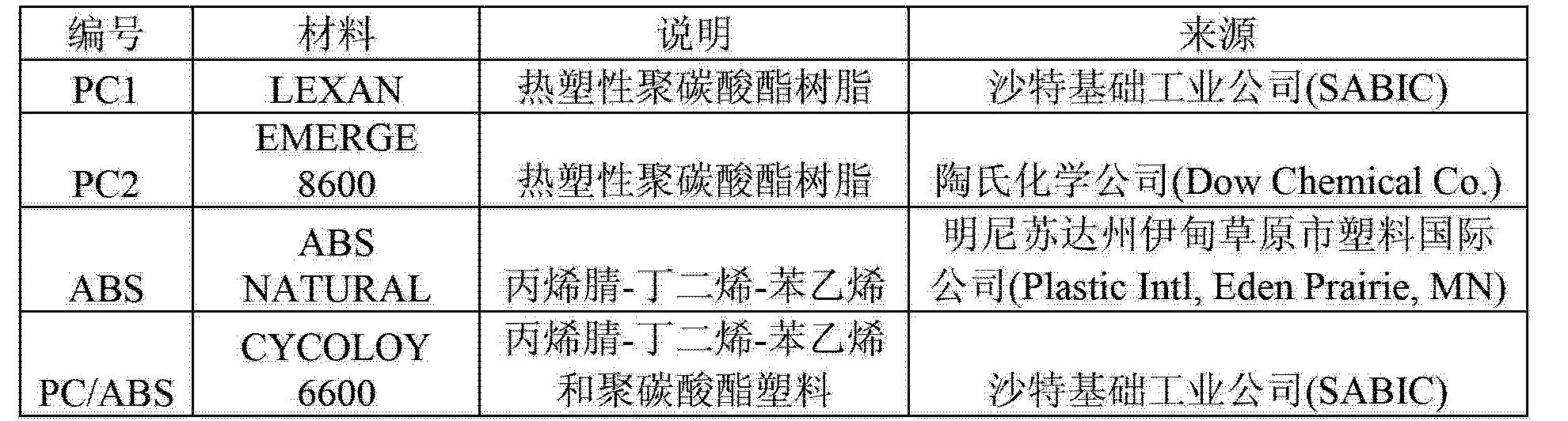 Figure CN103068946BD00171