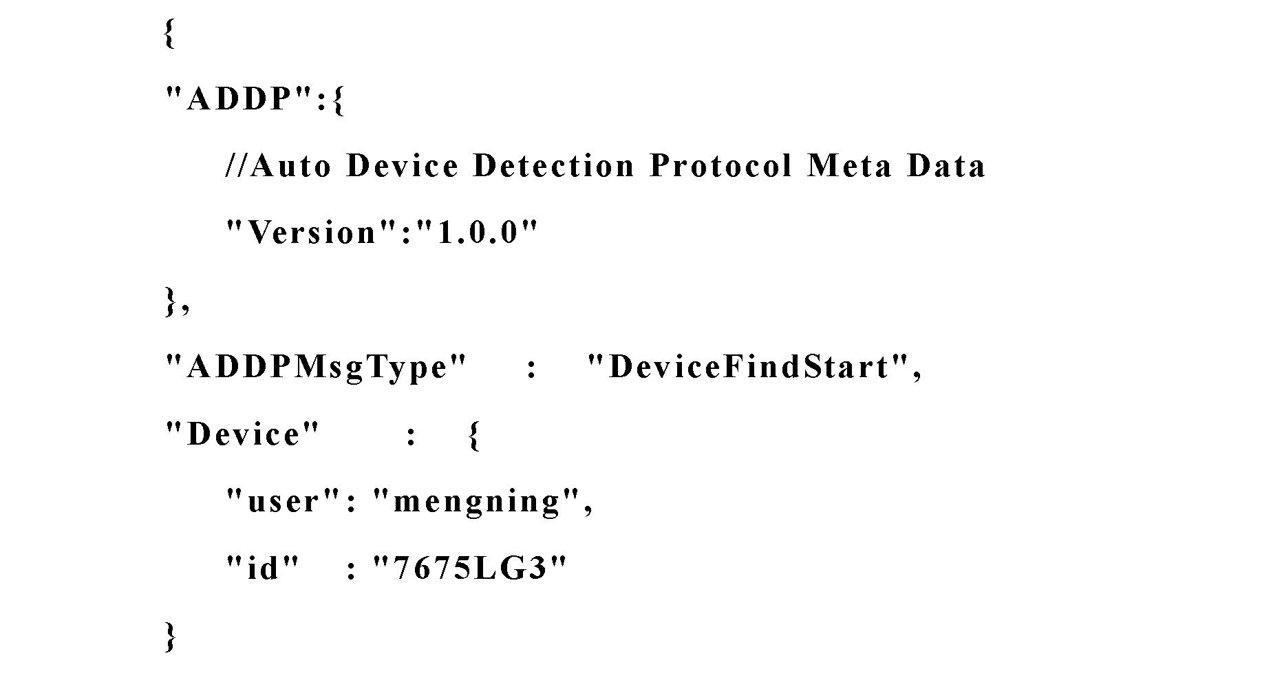 Figure CN102130807AD00121
