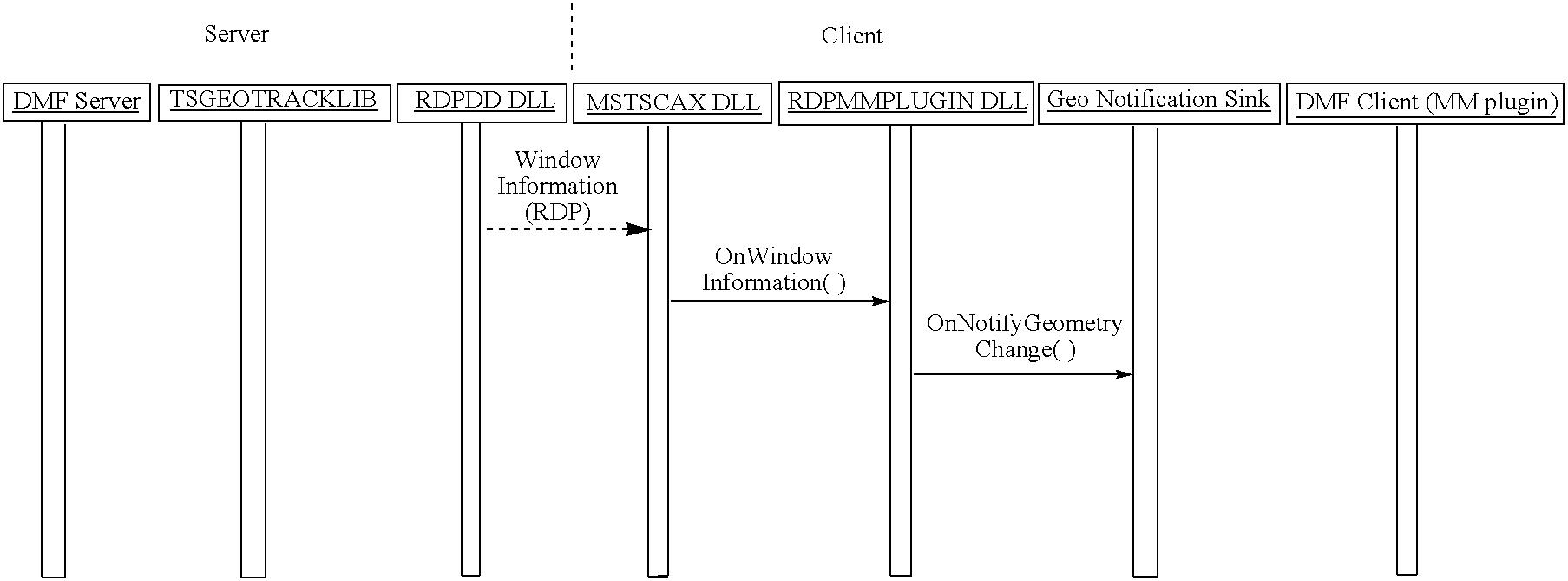 Figure US20060069797A1-20060330-C00002