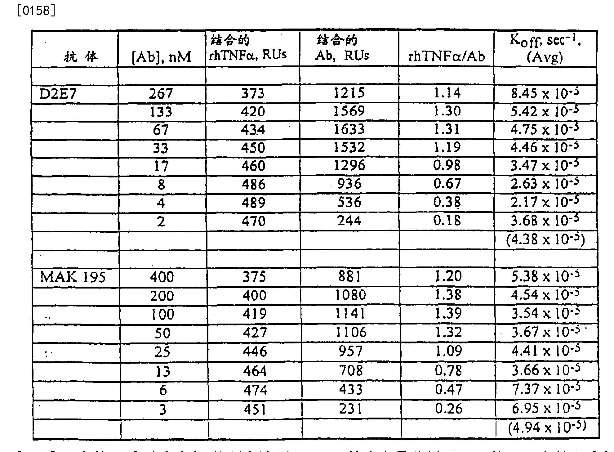Figure CN103275221BD00291