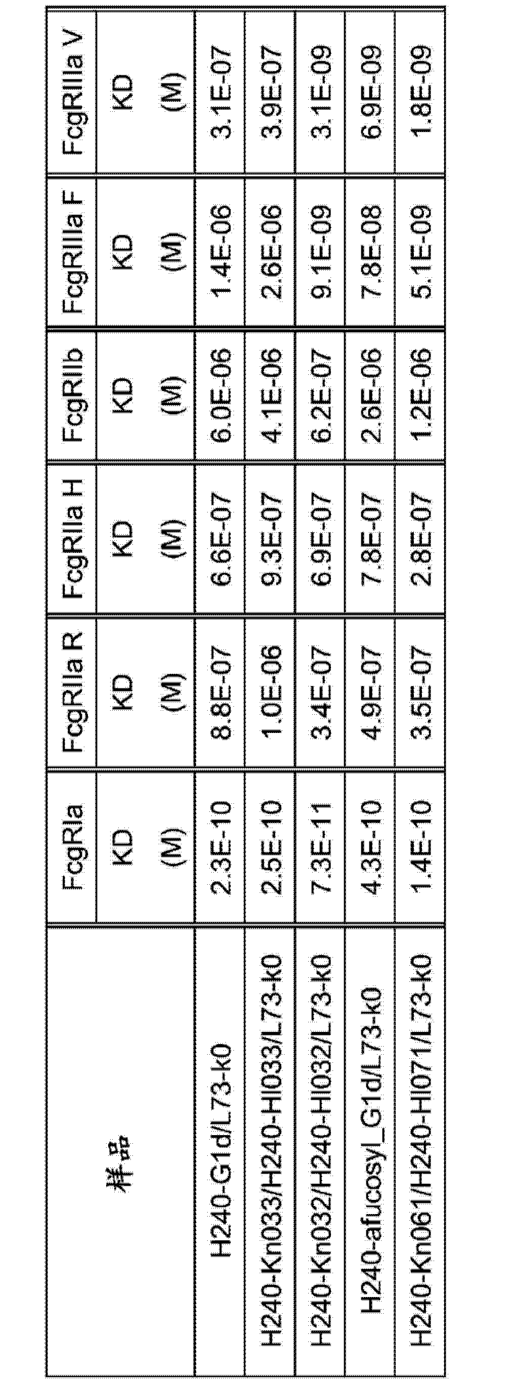 Figure CN103827300AD01681