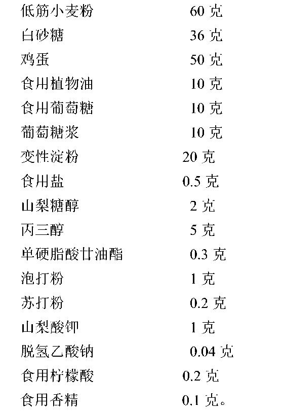 Figure CN104585809AD00111
