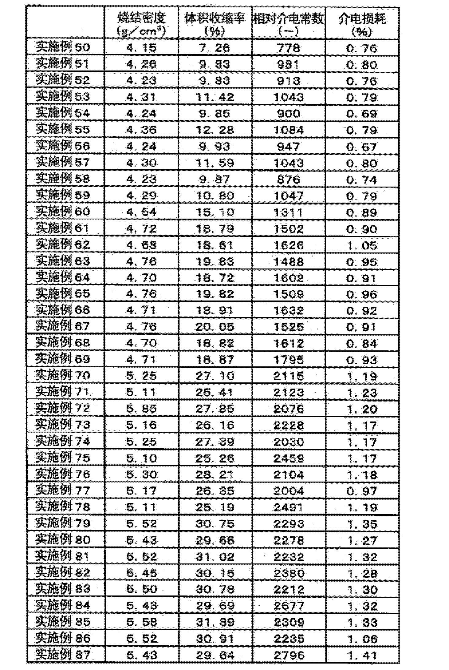 Figure CN102656127AD00161