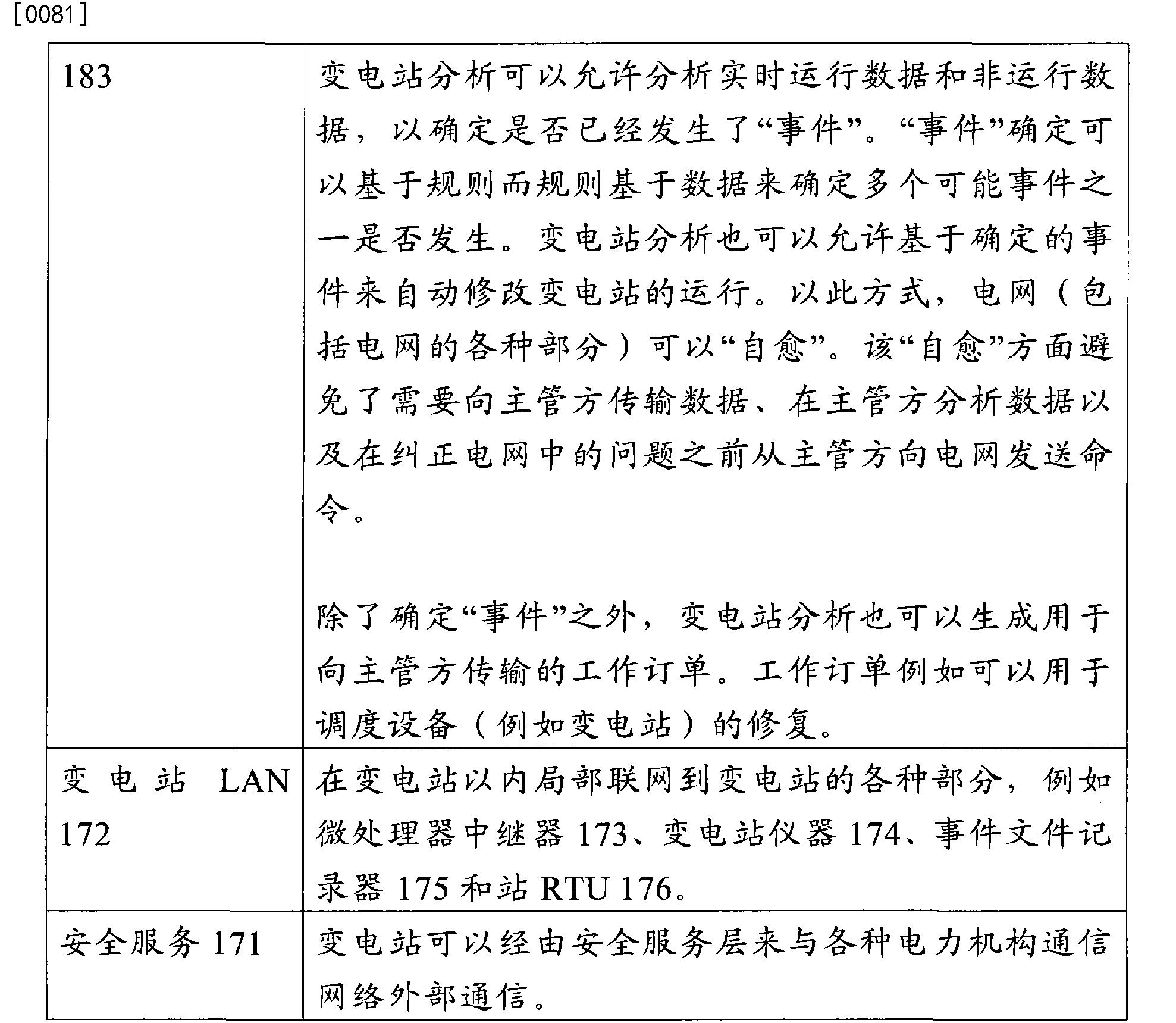 Figure CN103762723BD00181