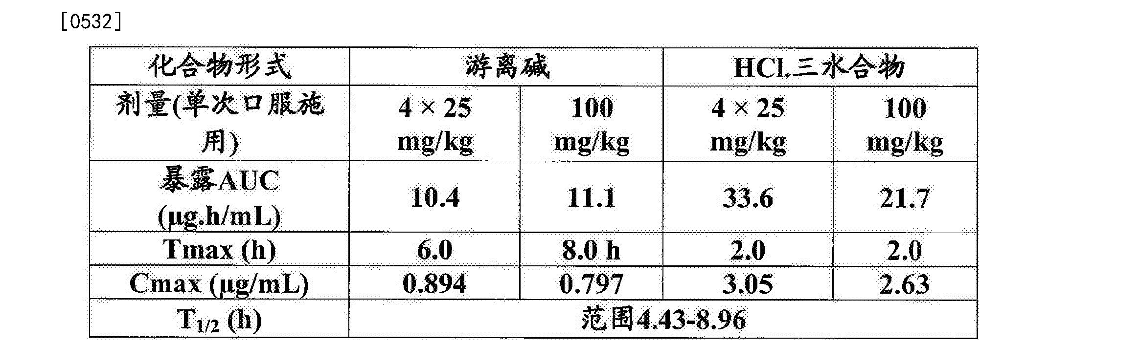 Figure CN105960407AD00521