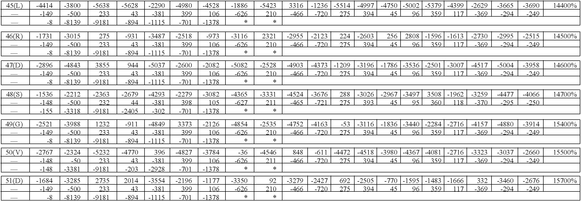 Figure US08945899-20150203-C00009