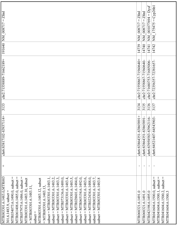 Figure imgf000624_0001
