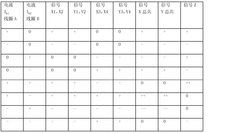 Figure CN102132167BD00201