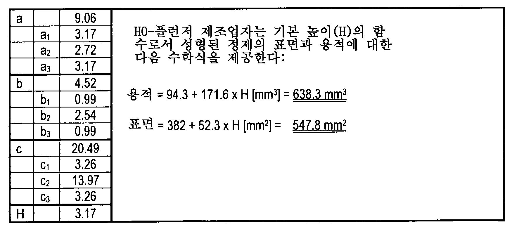 Figure 112010055056657-pct00017