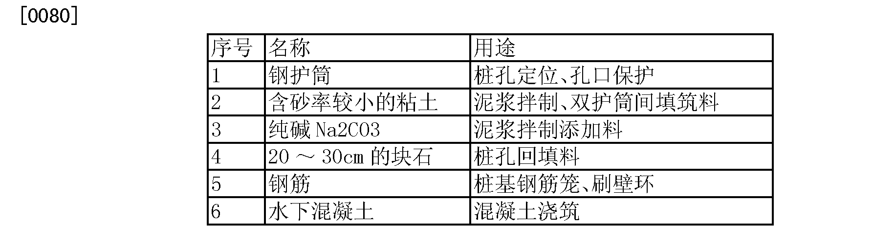 Figure CN105275381AD00101