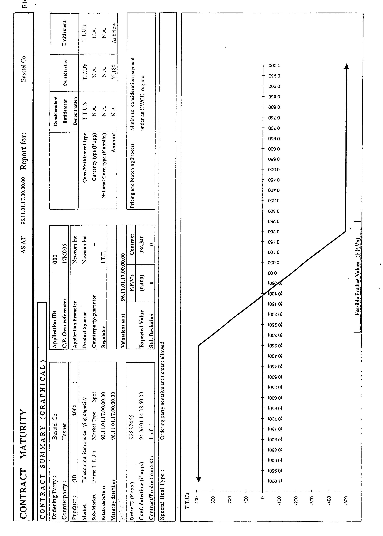 Figure US20030023546A1-20030130-P00017