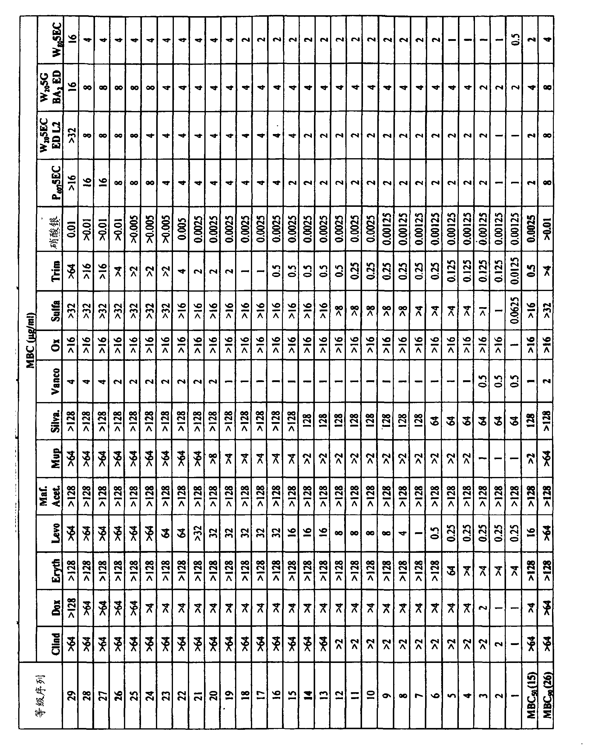 Figure CN102223876AD01131