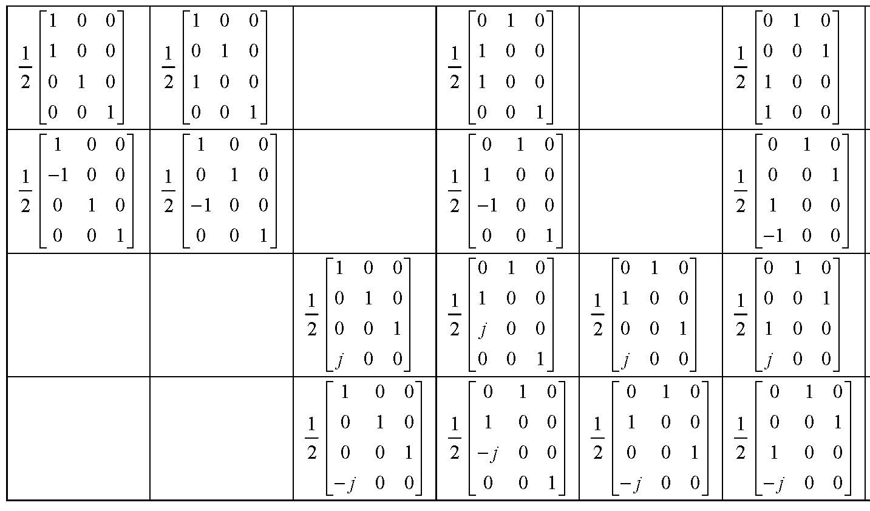Figure 112010009825391-pat01320
