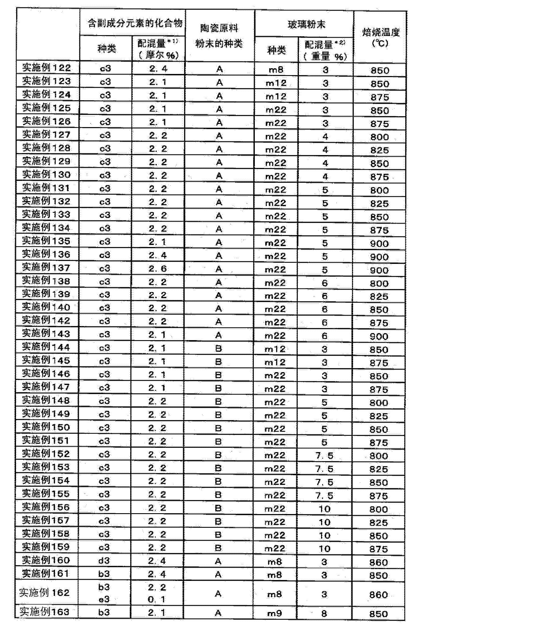Figure CN102656127AD00201