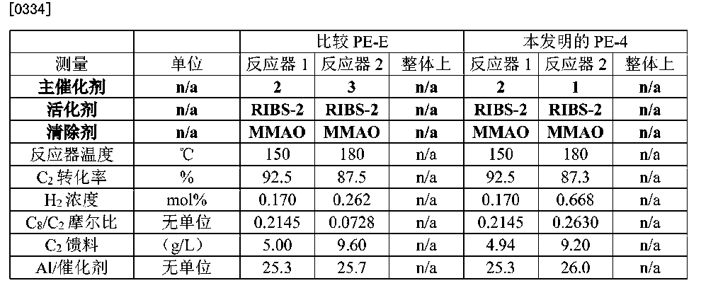 Figure CN104854144AD00561