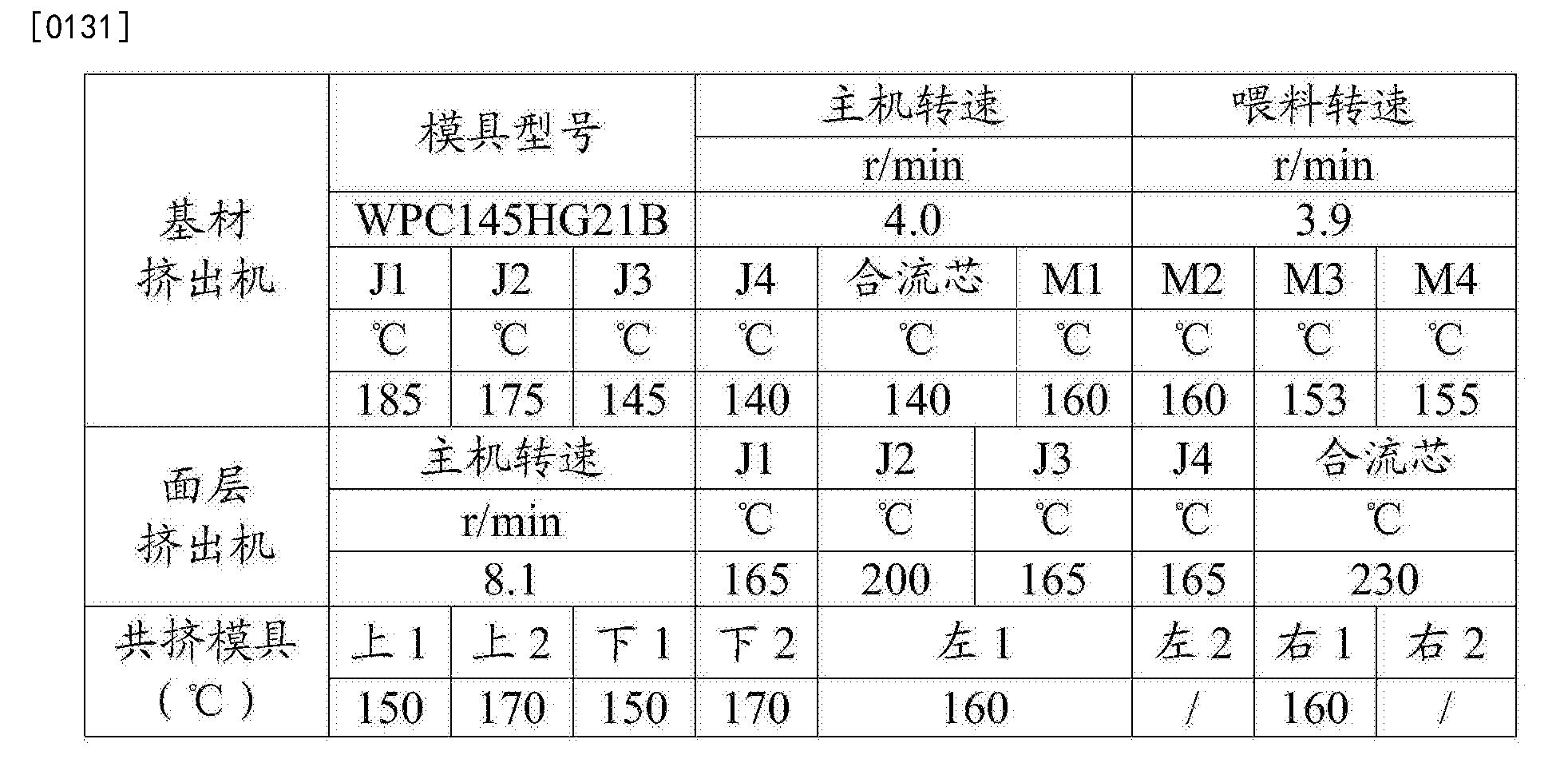 Figure CN104723635BD00141