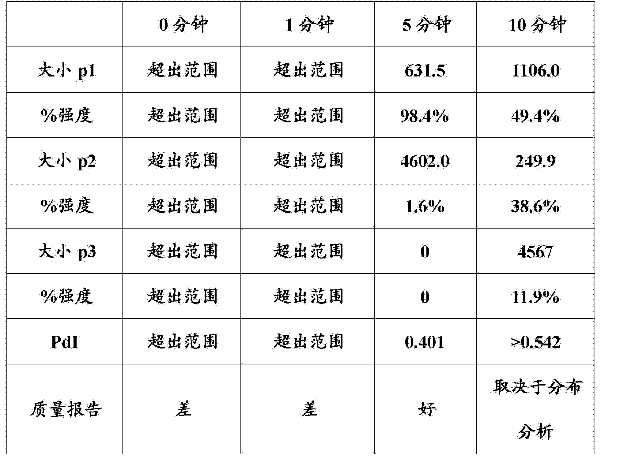 Figure CN103124592BD00241