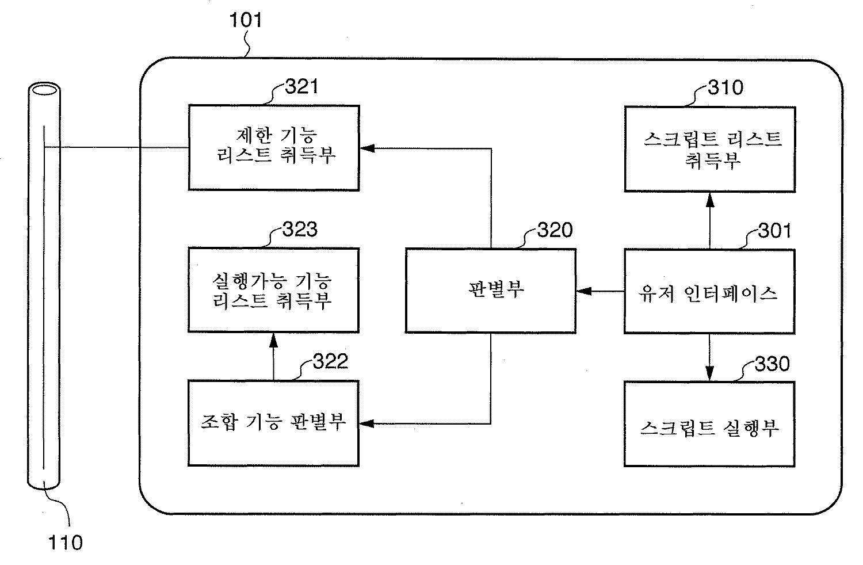 Figure R1020070078451