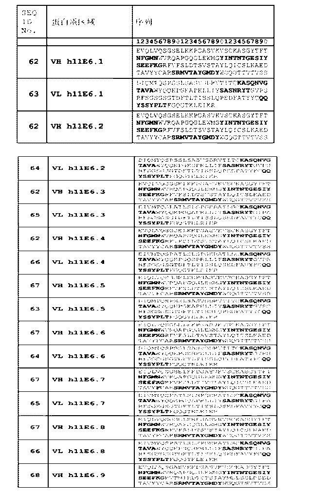 Figure CN104558178AD00741
