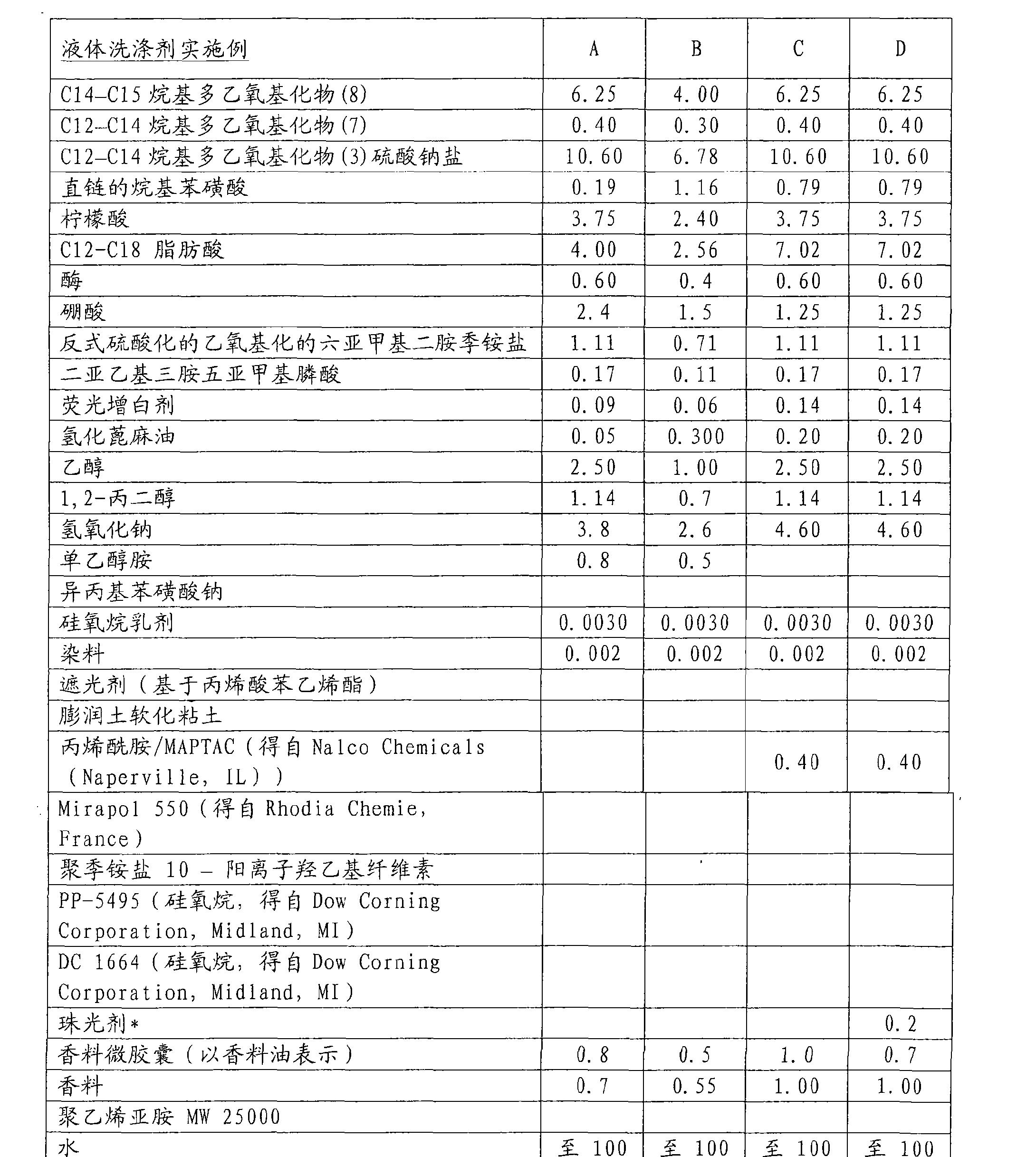 Figure CN101715338BD00321
