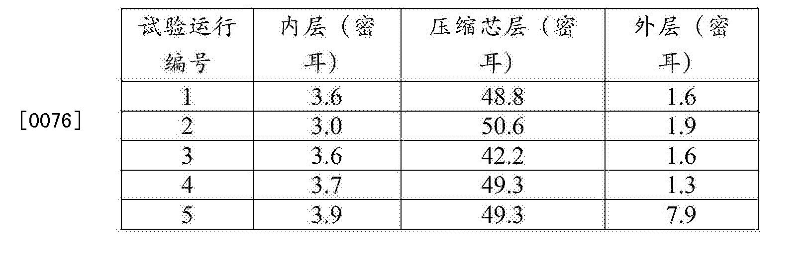 Figure CN105517775AD00172