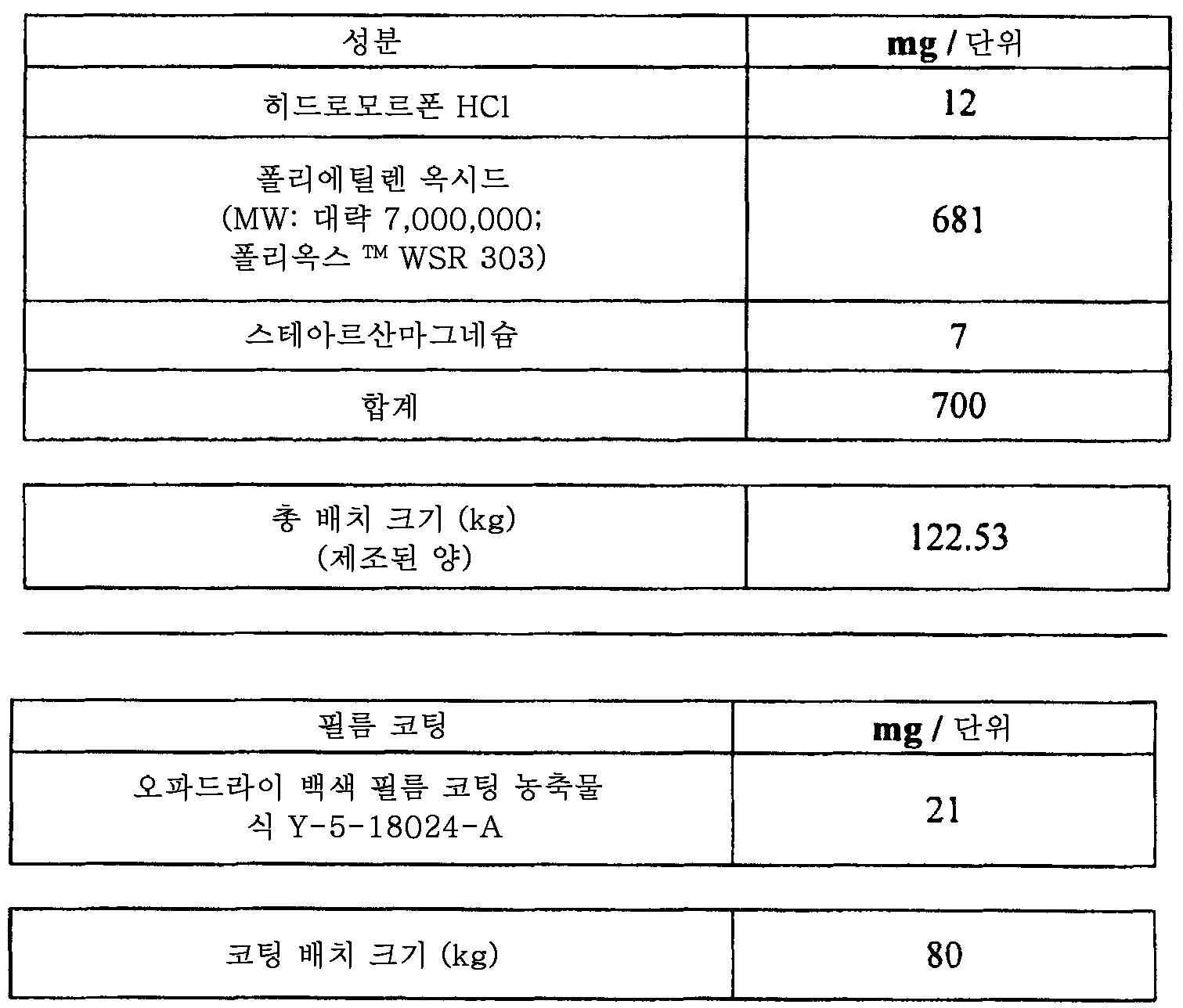 Figure 112011082183604-pat00034