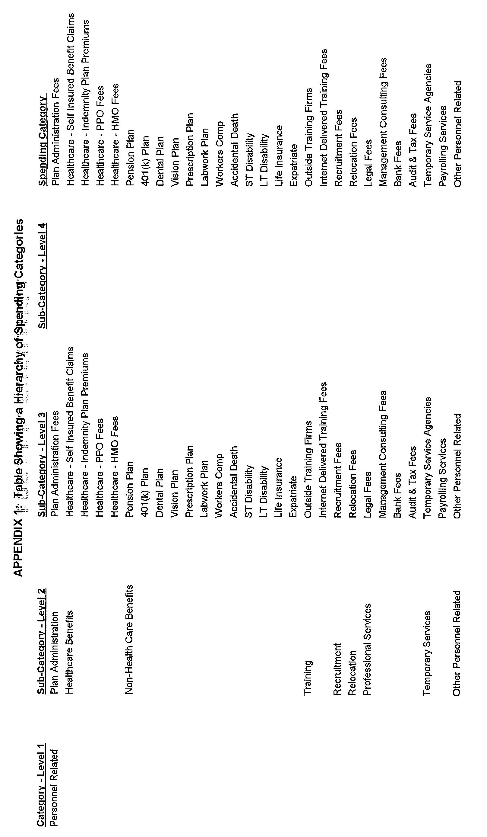 Figure US20020128938A1-20020912-P00007